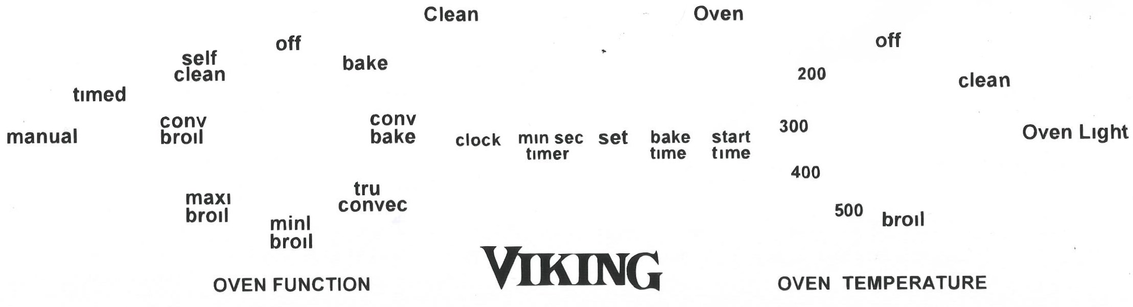 viking commercial range wiring diagram viking range fuse
